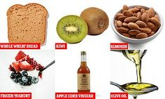 Tufts University reveal the surprising foods that fight belly fat | Daily Mail Online