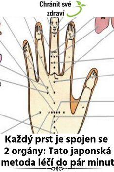 Každý prst je spojen se 2 orgány: Tato japonská metoda léčí do pár minut