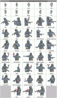 SWAT hand signals... just in case I ever feel the need to know how to communicate with members of SWAT.