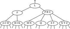 Tree234 example1.svg