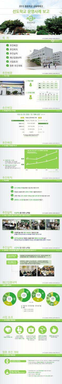 [PPT 디자인] 원강중학교 선도학교 운영사례 보고