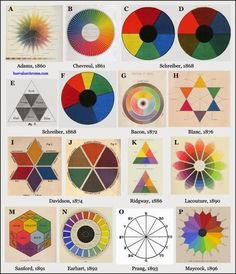 Johannes Itten's color sphere. Years ago when I taught art in the public schools I used to present what we com...