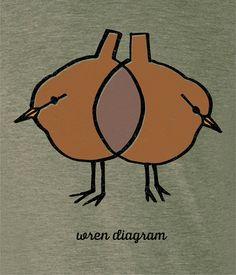 Wren Diagram Charity T-shirt