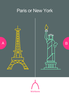 Quick! Pick one! Paris or New York? Download the Wishbone App to voice your opinion on trending topics everyday by voting on or creating your own polls, and get feedback from the community and your friends when they vote!