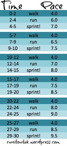 30 minute walk/run/sprint treadmill workout