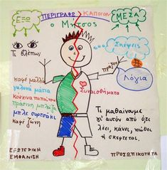 Creative Writing For Kids, Kids Writing, Greek Language, Special Education Teacher, Dyslexia, Communication Skills, Speech Therapy, Second Grade, Kids Playing