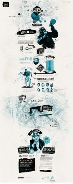 served-mcr.com #webdesign