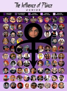 The Influence of Prince - music infographic. Prince Images, Rock & Pop, The Artist Prince, Prince Purple Rain, Paisley Park, Roger Nelson, Prince Rogers Nelson, Purple Reign, Word Pictures