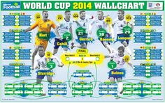 Free Download: World Cup 2104 Wallchart
