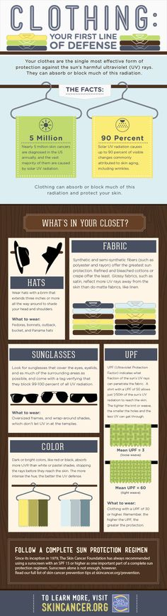 Today's infographic comes from the skin cancer foundation. Clothing is something we deal with every day but did you ever stop to consider it as your first line of defense against skin cancer? Use these tips from the skin cancer foundation when you are packing for your summer trip!