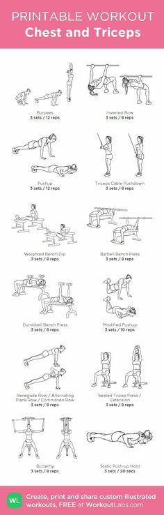 Chest and Tris Workout | Posted By: NewHowtoLoseBellyFat.com