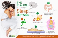 Researchers claim that sleeping on the left is the best posture to improve health conditions and contribute to better sleep. Health And Beauty, Health And Wellness, Health Tips, Benefits Of Sleep, Health Benefits, Sleep On Left Side, Left Side Sleeping, Pregnancy Back Pain, Top 10 Home Remedies