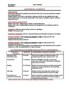 danielson lesson plan template nyc.html
