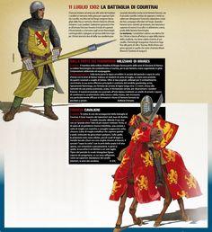 Costume, 14th Century, Warfare, Knight, Army, History, Battaglia, Movies, Movie Posters