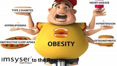 Obesity Diet Plan: Diet to reduce obesity.obesity diet plan for the person.diet to reduce weight loss.food for obesity control balanced diet chart. Diet Plans To Lose Weight Fast, Lose Weight Naturally, Reduce Weight, Best Weight Loss, Diabetes, Conditioner, Polycystic Ovarian Syndrome, Colon Health, Diet Plans For Men