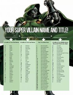 "What's your Super Villain Name and Title?  // Mine: White Shot The Horror of Hope ... lol This particular ""quiz"" may be helpful for next year's Teen Summer Reading Program. The theme is ""Unmask!"", Teen Summer Reading Program 2015"