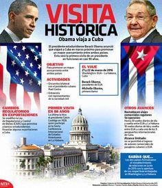 Visita histórica: Barack Obama viaja a #Cuba.  #Infographic