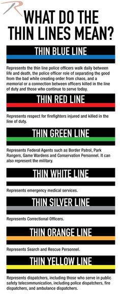 Do you know what each thin line means? There are 7 different colored thin lines, each representing a different law enforcement department. Police Quotes, Firefighter Quotes, Firefighter Emt, Volunteer Firefighter, Thin Red Line Flag, Thin Line, Thin Blue Lines, Police Wife Life, Cops Humor