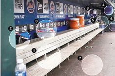 The Bench; The Trainer's Corner; Food and Drinks; The Television; The Bats and Helmets; The Garbage Can; The Floor; Baseball Dugout, Garbage Can, Wall Street Journal, Helmets, Bats, Benches, Trainers, Character Design, Corner
