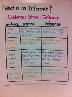 Inference / drawing conclusion from novel on board