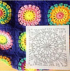 Transcendent Crochet a Solid Granny Square Ideas. Inconceivable Crochet a Solid Granny Square Ideas. Granny Square Crochet Pattern, Crochet Squares, Crochet Blanket Patterns, Crochet Granny, Baby Blanket Crochet, Granny Squares, Crochet Quilt, Crochet Chart, Crochet Motif