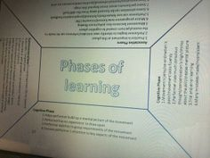 #TGOI Theory from PE4Learning on Twitter