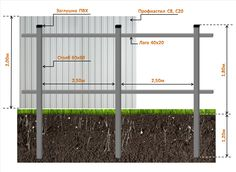 Fence Wall Design, Modern Fence Design, Garage Design, Metal Fence Panels, Dog Spaces, Family House Plans, Wrought Iron Gates, Fence Gate, Tiny House Design