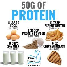 So What Does 50g Of Protein Look Like For Different Foods Some Sources You Need To Eat More Of W Super Low Calorie Recipes No Calorie Foods Super Low Calorie