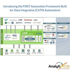 CATfX is a reusable code-generator to automate manual coding and tasks for ETL integration, data profiling and Testing automation and more. Learn more about it.