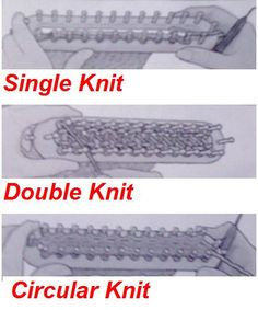The Knifty Knitter - types of knit
