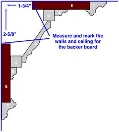 marking wall and ceiling for custom crown molding installation