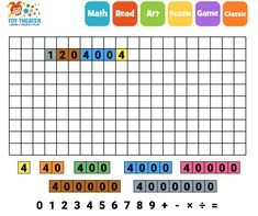 Use these cards to model place value. Overlap the cards to build a number and pull them apart to see what each number represents in base ten notation. Place Value Cards, Toy Theatre, Reading Art, Puzzle Art, Integers, Teacher Tools, Place Values, Educational Games, Classic Toys