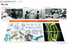 Priority Designs - INTERNSHIP 2011 on Behance