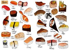 how to make different kinds of sushi rolls asian - Google Search