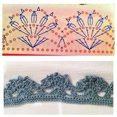 2012 work in progress: Crochet e stencil:tovagliette per la colazione.