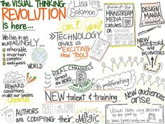 The visual thinking revolution is here
