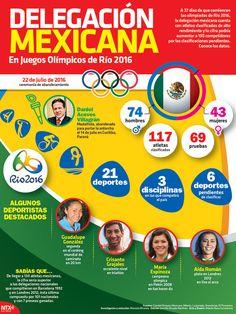 La delegación mexicana cuenta con atletas clasificados de alto rendimiento y la cifra podría aumentar a 130 competidores por las clasificaciones pendientes. #Infographic