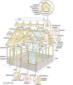 Ritning växthus