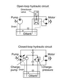 pnuematics symbols | basic hydraulic symbols - group picture, image on hydraulic valve schematic diagram, hydraulic circuit, hydraulic diagrams explained, hydraulic cylinder schematic diagram, hydraulic pump schematic diagram,