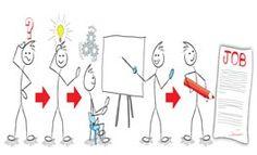 « Valoriser son image pro » Langage Non Verbal, Sons, Image, Teamwork, Job Search, Vocational Skills, My Son, Boys, Children