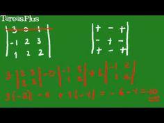 Cálculo de determinantes de 3 x 3
