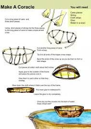 Coracle - Google Search