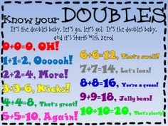 Go to this website for more posters with addition strategies. I always use this rap for teaching doubles! Great site!