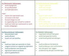Tijdmanagement en persoonlijkheid