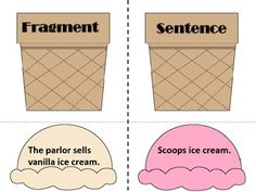 Sentence Fragments on Pinterest | Subject And Predicate, Run On Sente ...