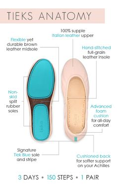 It takes 3 days and over 150 steps to make a single pair of Tieks. Handcrafted from the finest leathers and textiles, Tieks are flexible, durable, and comfortable enough to wear all day, every day.