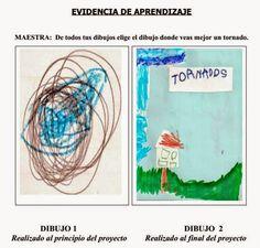 La Evaluación en la Educación Actual.: LA EVALUACIÓN A TRAVÉS DE EVIDENCIAS.