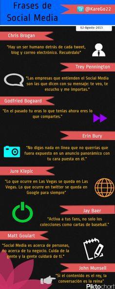 Frases de Social Media #infografía