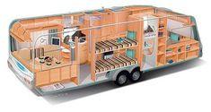 Truck Camper, Camper Trailers, Casas Trailer, School Bus House, Rv Floor Plans, Van Home, Cool Campers, Trailer Remodel, Van Camping