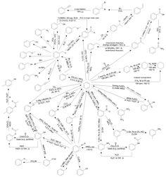 BENZENE REACTIONS ORGANIC CHEMISTRY